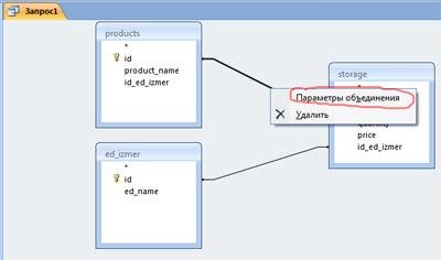 Создание SQL запросов к базе данных созданной в MS Access 2003 – 2007 из Delphi с помощь компонента ADOQuery.